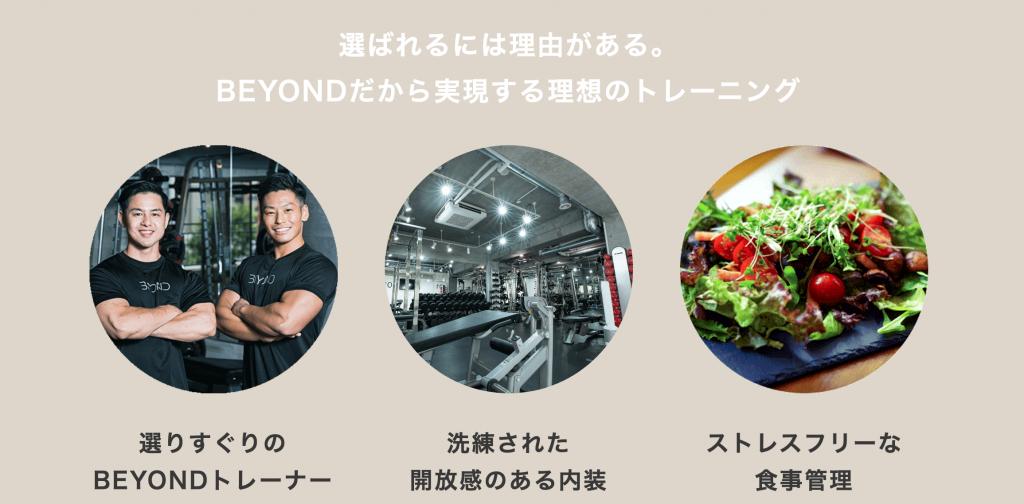 【梅島】梅島駅周辺のおすすめフィットネスジム・パーソナルトレーニングジムをご紹介!_BEYOND(ビヨンド)ジム